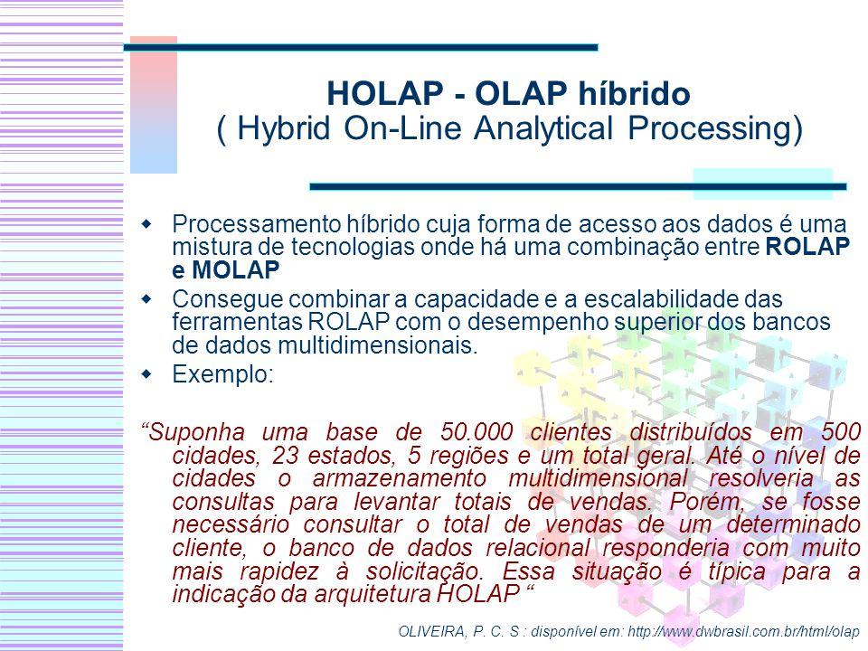 HOLAP - OLAP híbrido ( Hybrid On-Line Analytical Processing)