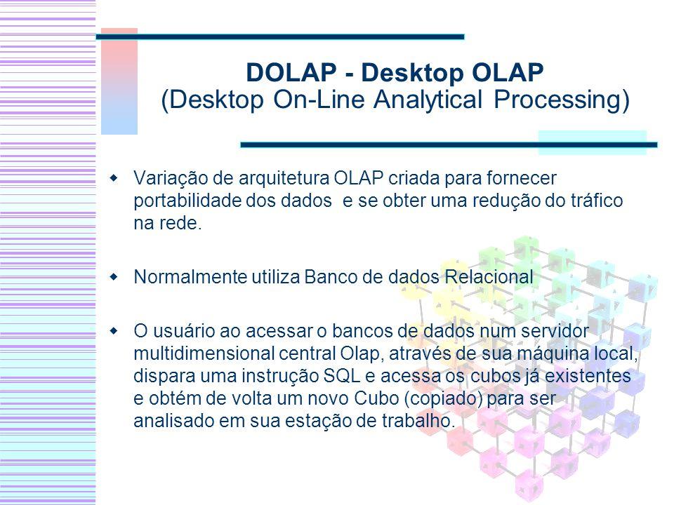 DOLAP - Desktop OLAP (Desktop On-Line Analytical Processing)