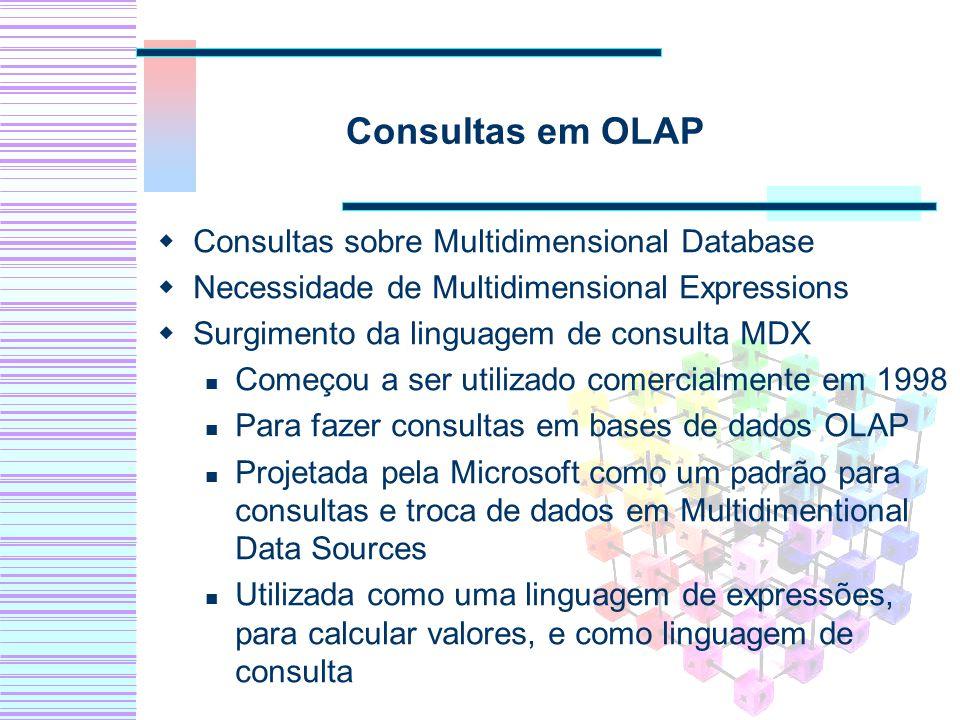 Consultas em OLAP Consultas sobre Multidimensional Database
