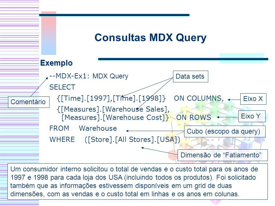Consultas MDX Query Exemplo --MDX-Ex1: MDX Query SELECT