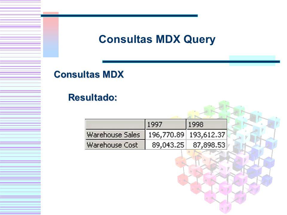 Consultas MDX Query Consultas MDX Resultado:
