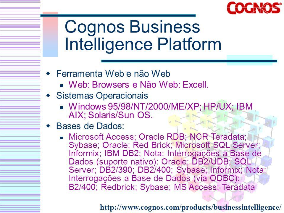 Cognos Business Intelligence Platform