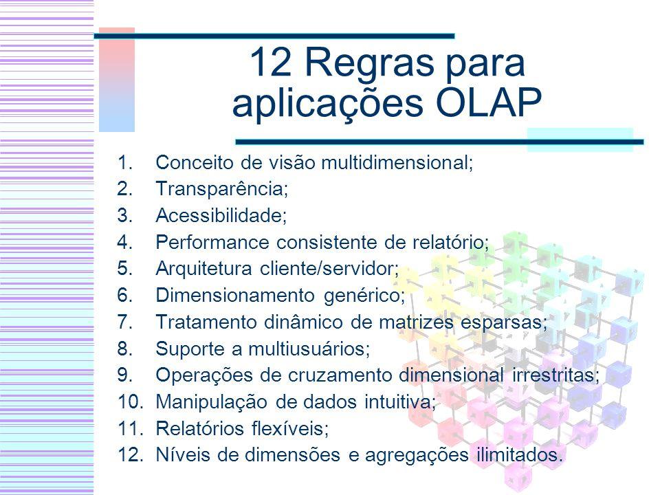 12 Regras para aplicações OLAP