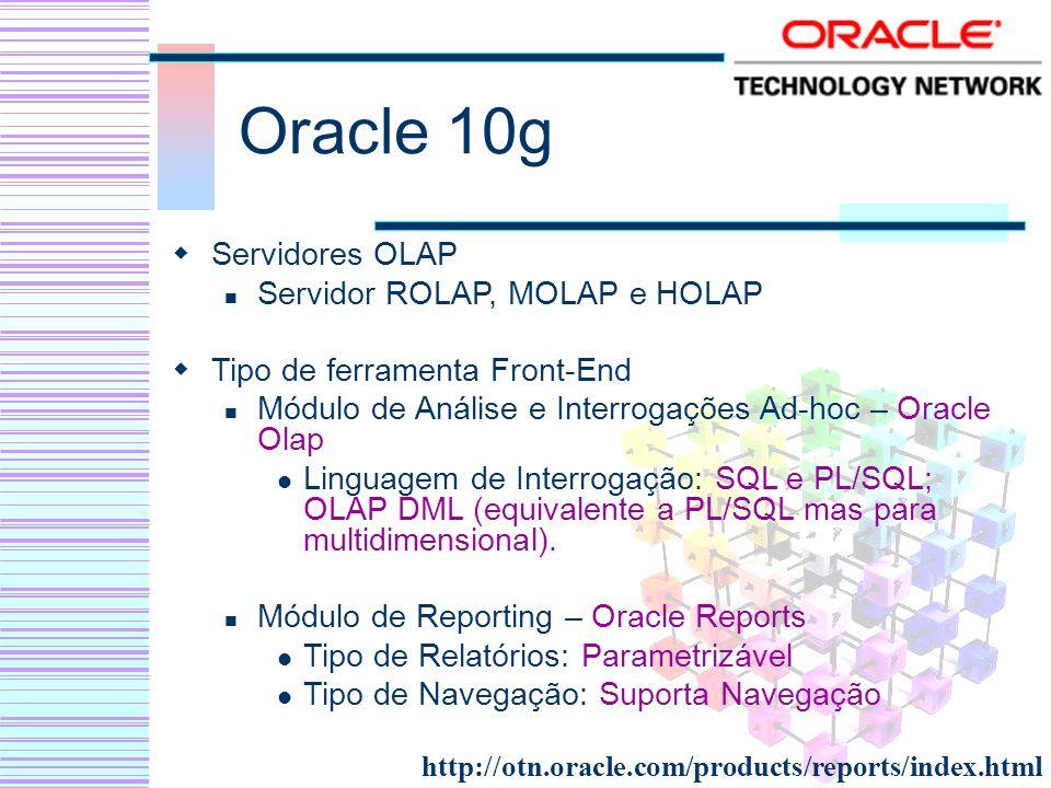 Oracle 10g Servidores OLAP Servidor ROLAP, MOLAP e HOLAP