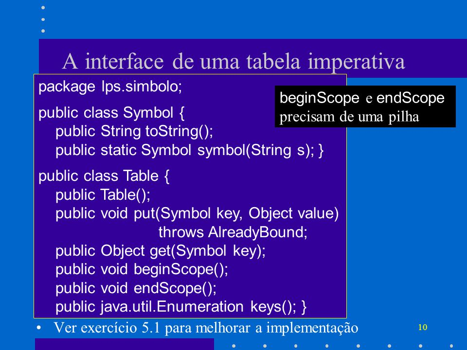 A interface de uma tabela imperativa