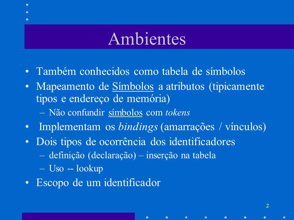 Ambientes Também conhecidos como tabela de símbolos