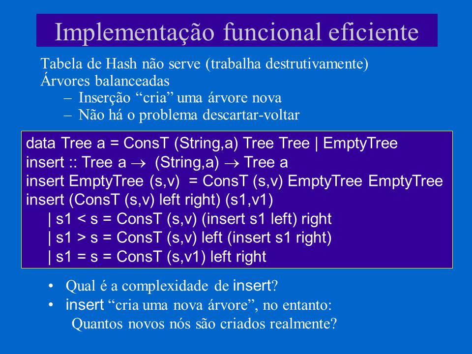 Implementação funcional eficiente
