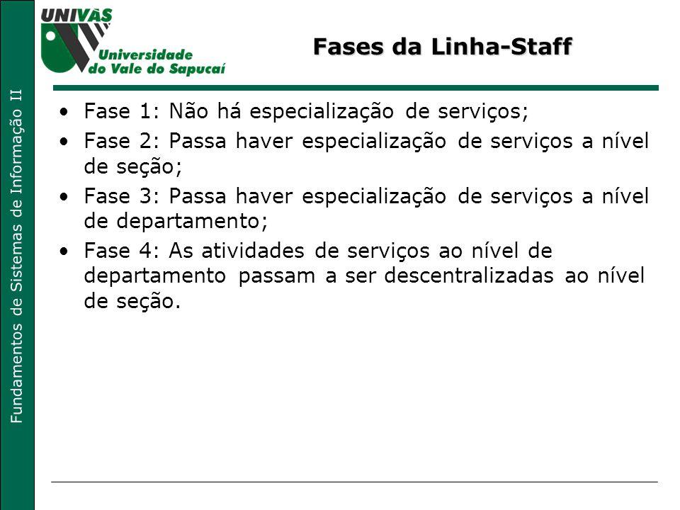 Fases da Linha-Staff Fase 1: Não há especialização de serviços;
