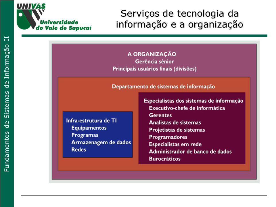 Serviços de tecnologia da informação e a organização