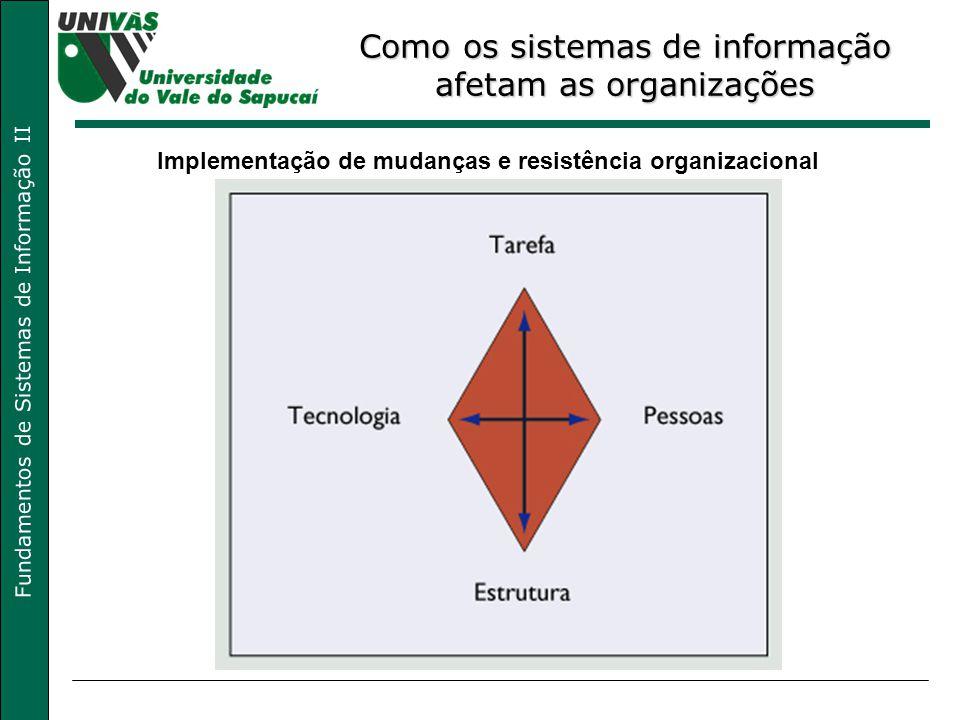 Como os sistemas de informação afetam as organizações