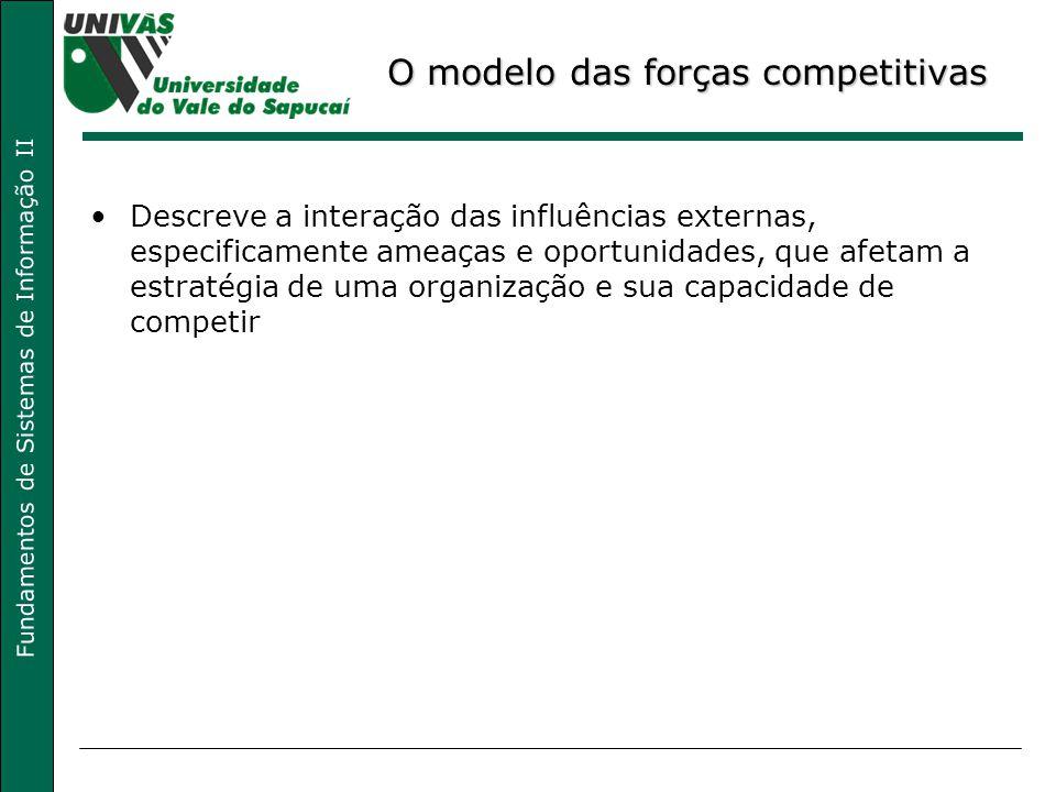 O modelo das forças competitivas