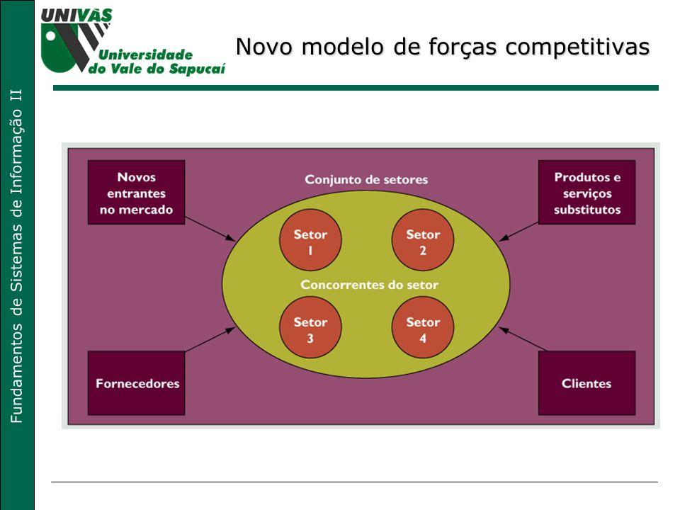Novo modelo de forças competitivas
