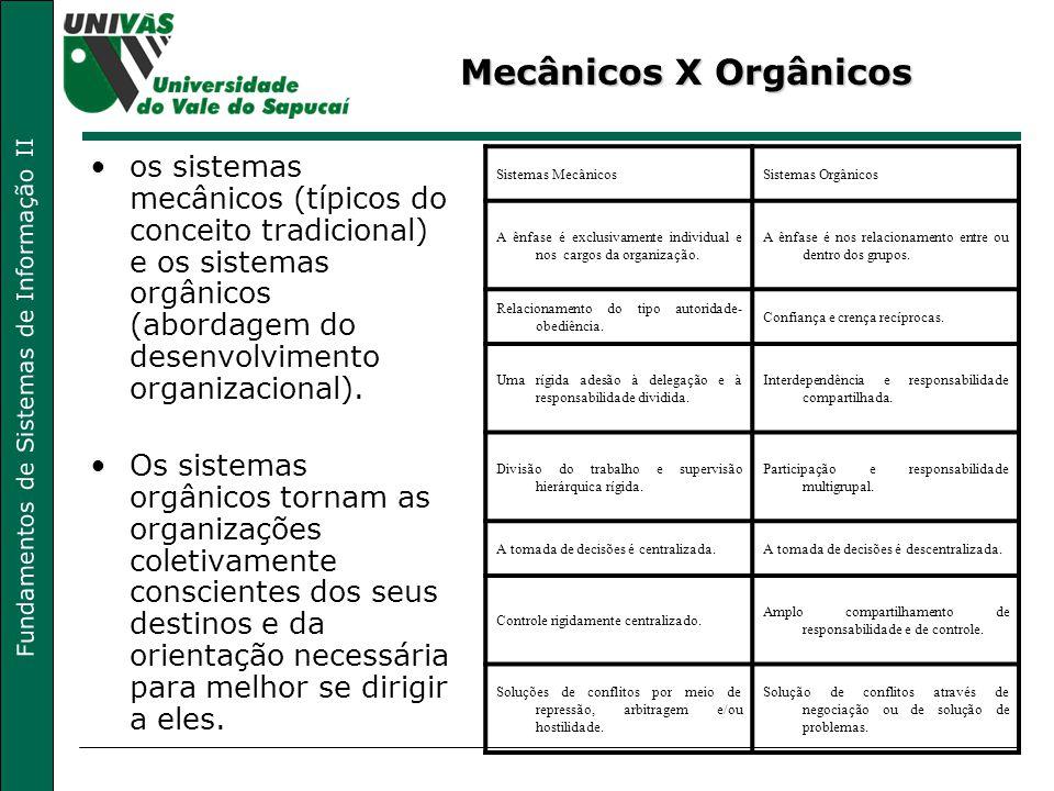 Mecânicos X Orgânicos os sistemas mecânicos (típicos do conceito tradicional) e os sistemas orgânicos (abordagem do desenvolvimento organizacional).