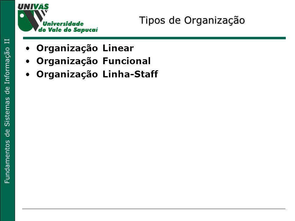 Tipos de Organização Organização Linear Organização Funcional