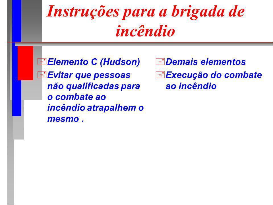 Instruções para a brigada de incêndio