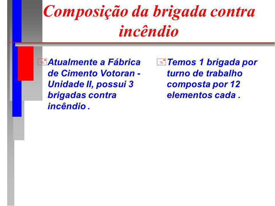 Composição da brigada contra incêndio