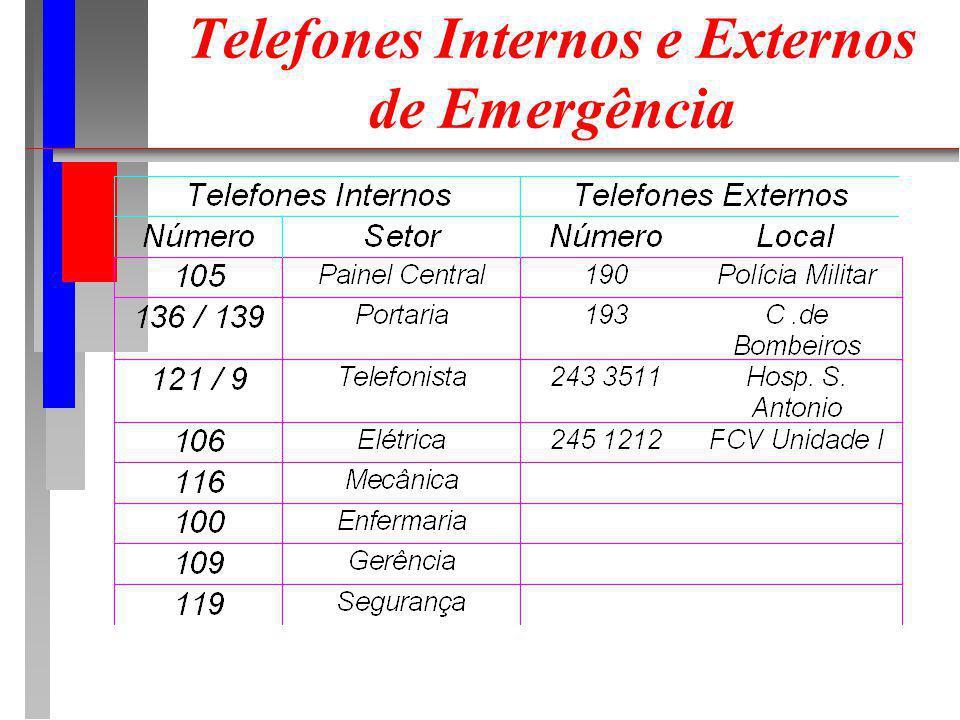 Telefones Internos e Externos de Emergência
