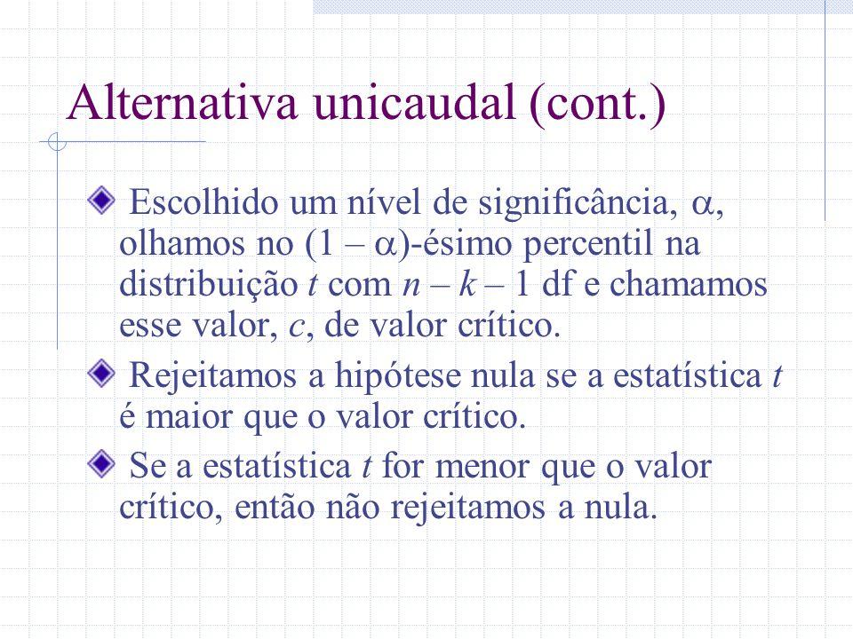 Alternativa unicaudal (cont.)