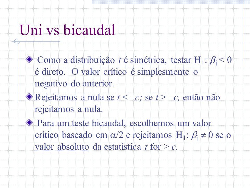 Uni vs bicaudal Como a distribuição t é simétrica, testar H1: bj < 0 é direto. O valor crítico é simplesmente o negativo do anterior.