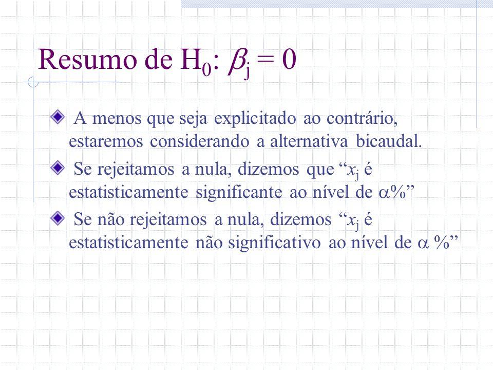 Resumo de H0: bj = 0 A menos que seja explicitado ao contrário, estaremos considerando a alternativa bicaudal.