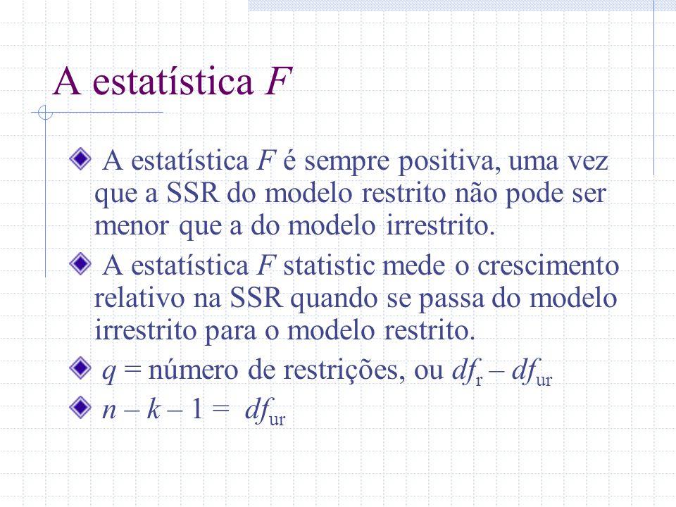 A estatística F A estatística F é sempre positiva, uma vez que a SSR do modelo restrito não pode ser menor que a do modelo irrestrito.