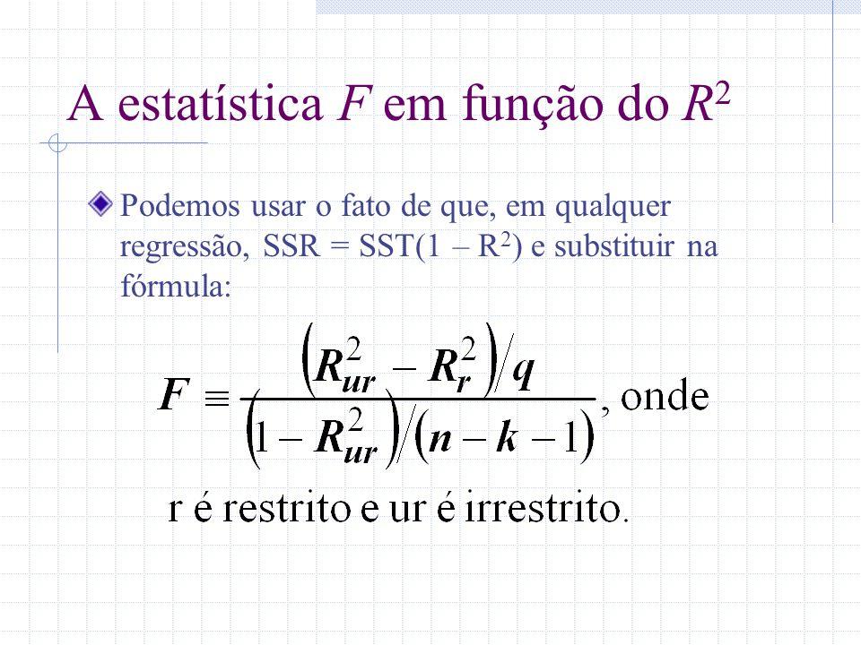 A estatística F em função do R2