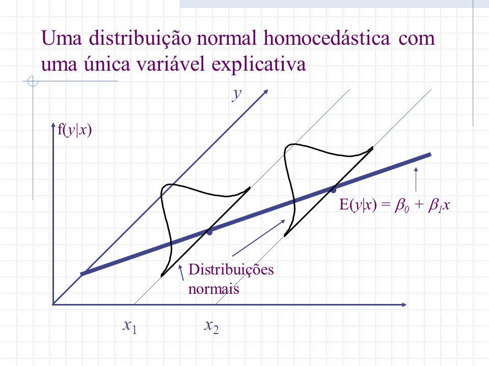 . . Uma distribuição normal homocedástica com