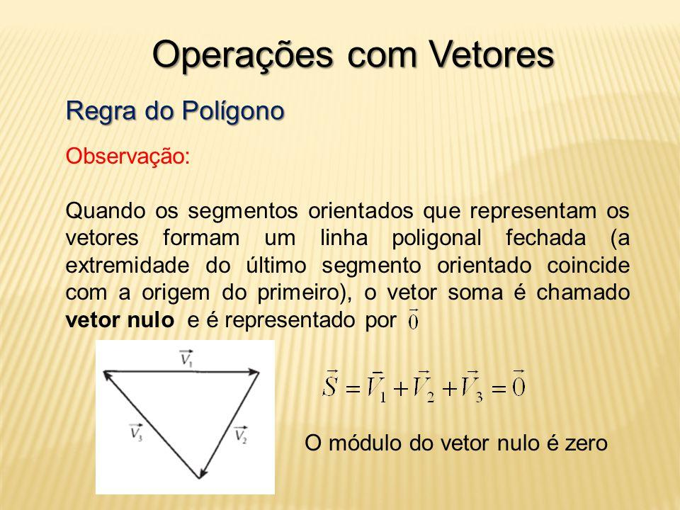 Operações com Vetores Regra do Polígono Observação: