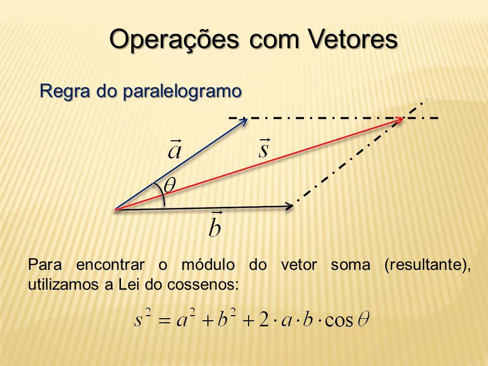 Operações com Vetores Regra do paralelogramo