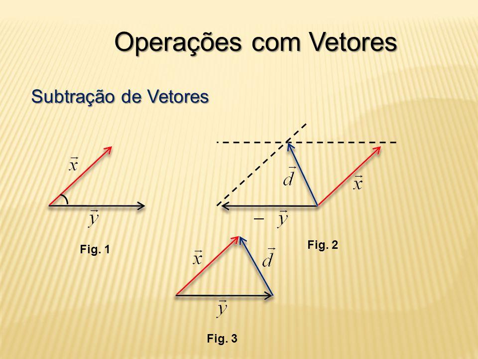 Operações com Vetores Subtração de Vetores Fig. 2 Fig. 1 Fig. 3