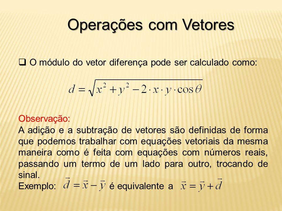 Operações com Vetores O módulo do vetor diferença pode ser calculado como: Observação: