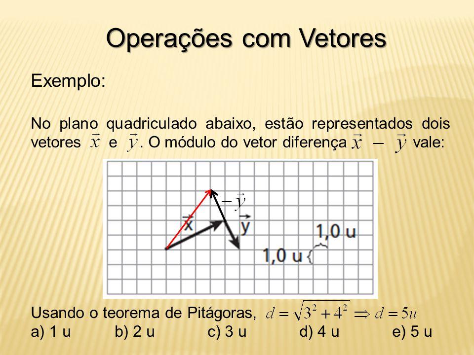 Operações com Vetores Exemplo: