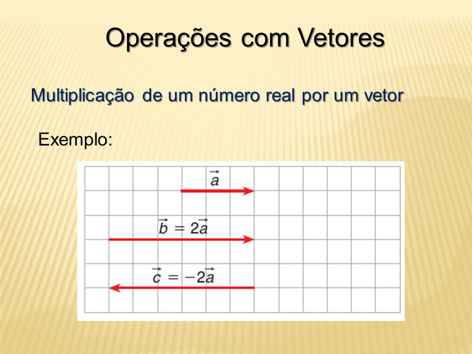 Operações com Vetores Multiplicação de um número real por um vetor