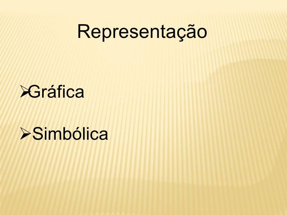 Representação Gráfica Simbólica
