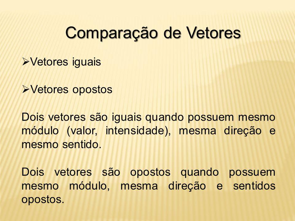 Comparação de Vetores Vetores iguais Vetores opostos