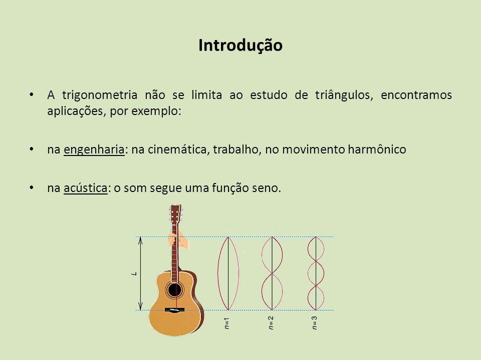 Introdução A trigonometria não se limita ao estudo de triângulos, encontramos aplicações, por exemplo:
