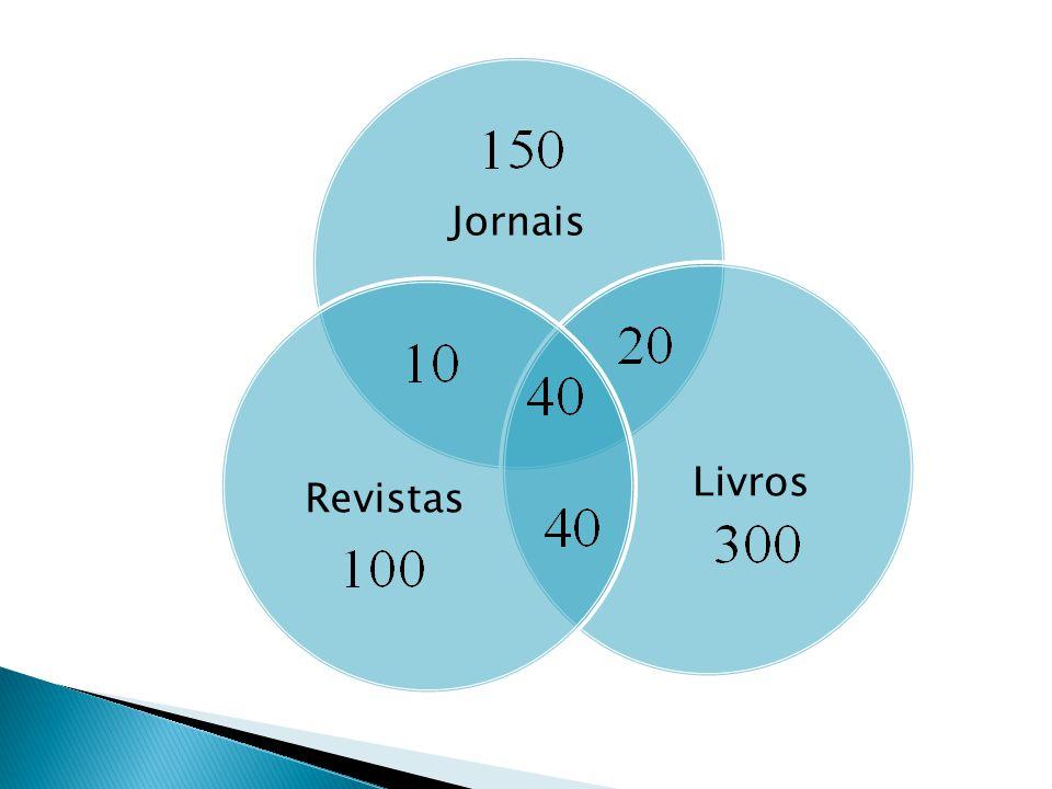 Jornais Livros Revistas