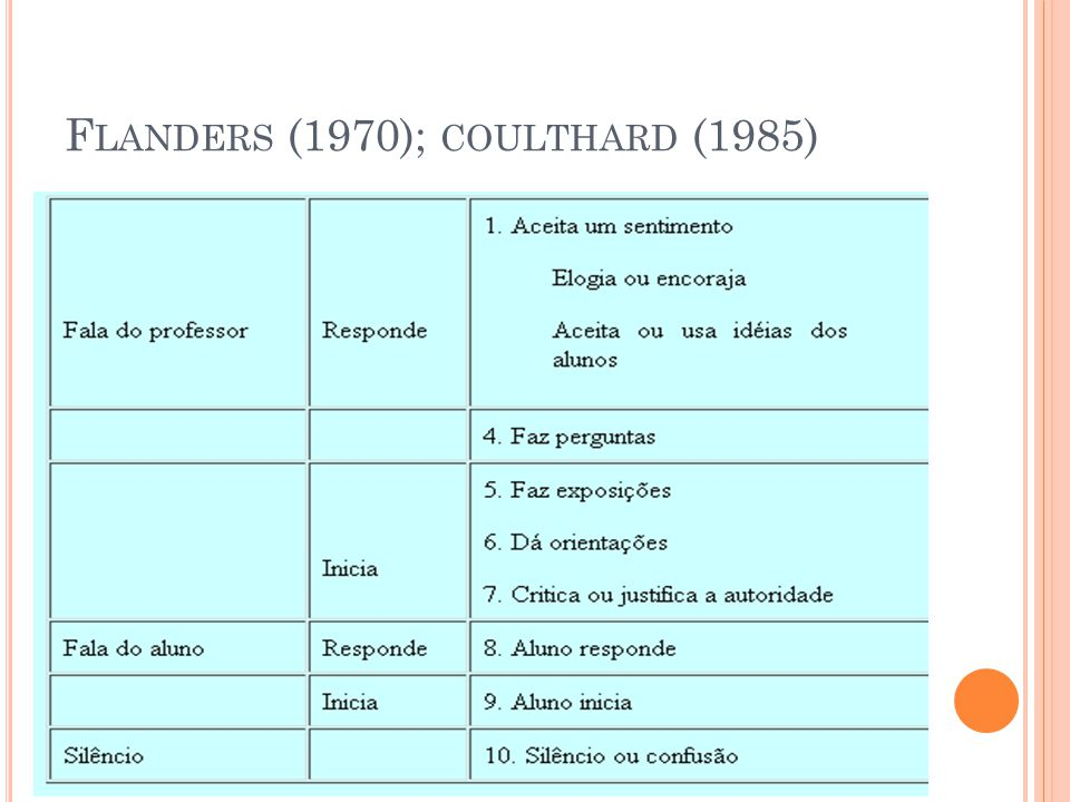Flanders (1970); coulthard (1985)