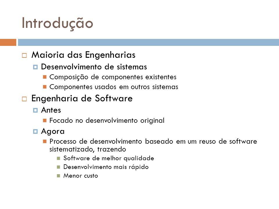 Introdução Maioria das Engenharias Engenharia de Software