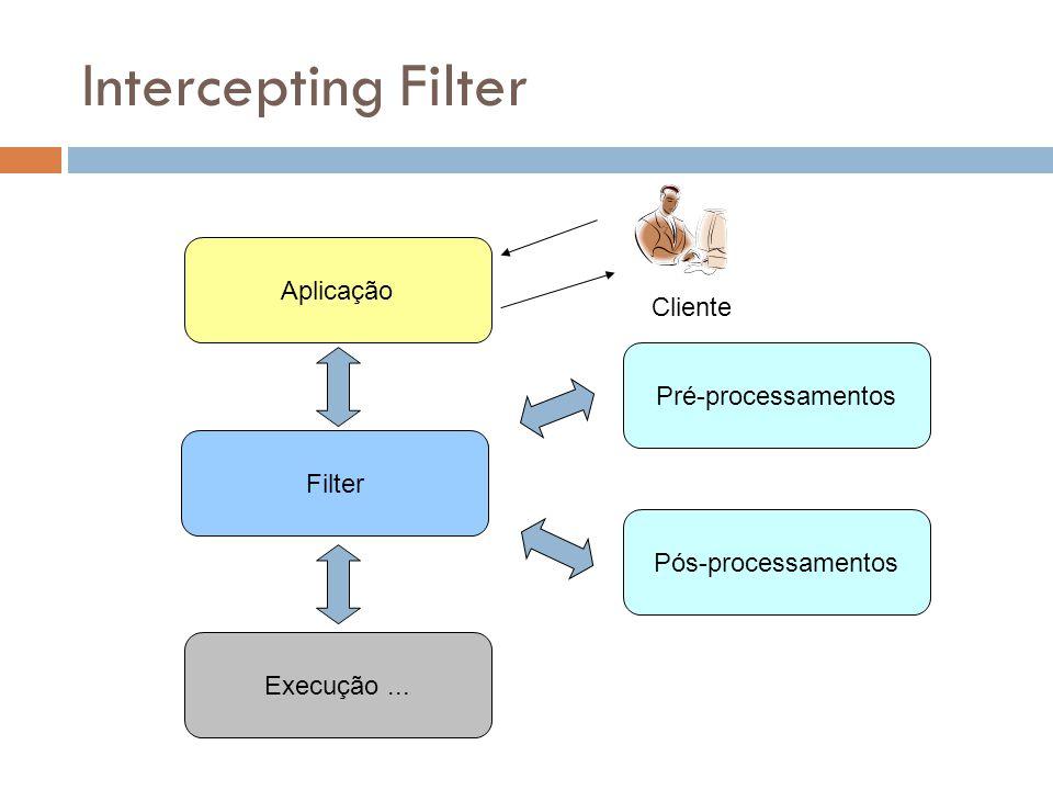 Intercepting Filter Aplicação Cliente Pré-processamentos Filter