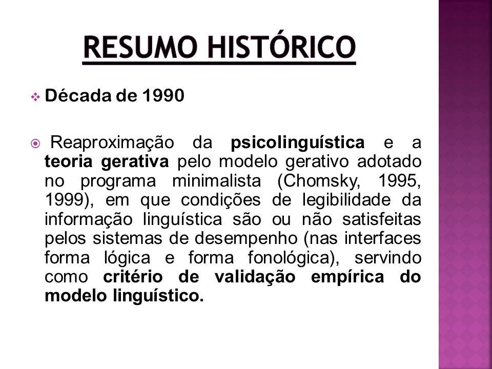 Resumo Histórico Década de 1990