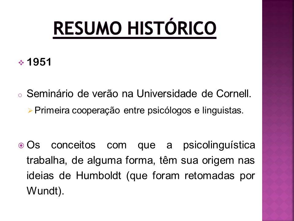 Resumo Histórico 1951 Seminário de verão na Universidade de Cornell.