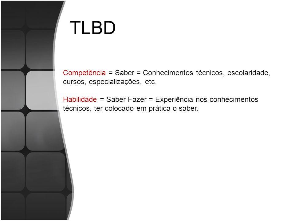 TLBD Competência = Saber = Conhecimentos técnicos, escolaridade, cursos, especializações, etc.
