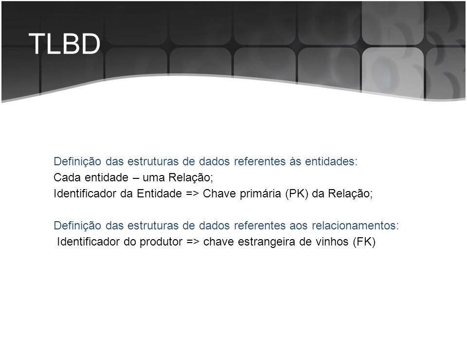 TLBD Definição das estruturas de dados referentes às entidades: