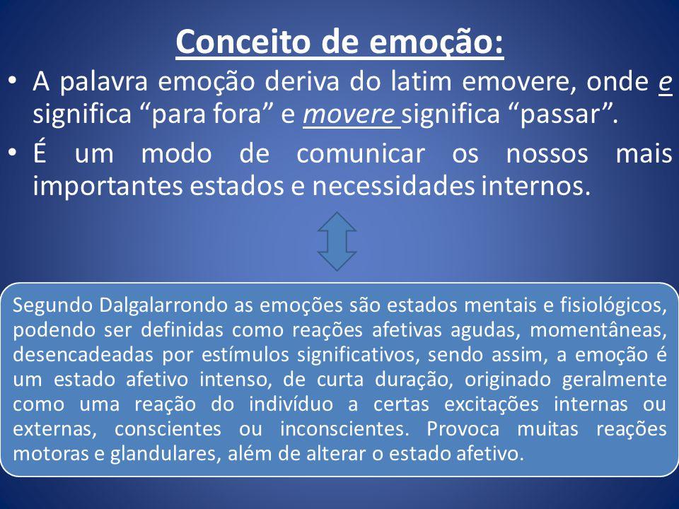 Conceito de emoção: A palavra emoção deriva do latim emovere, onde e significa para fora e movere significa passar .