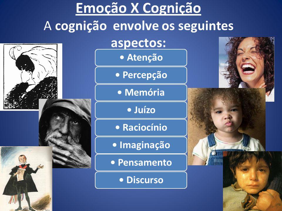 Emoção X Cognição A cognição envolve os seguintes aspectos:
