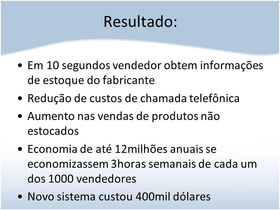 Resultado: Em 10 segundos vendedor obtem informações de estoque do fabricante. Redução de custos de chamada telefônica.