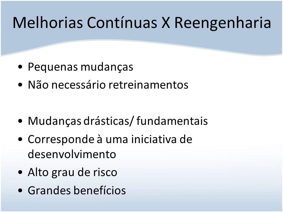 Melhorias Contínuas X Reengenharia
