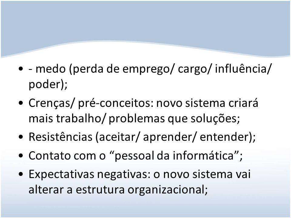 - medo (perda de emprego/ cargo/ influência/ poder);