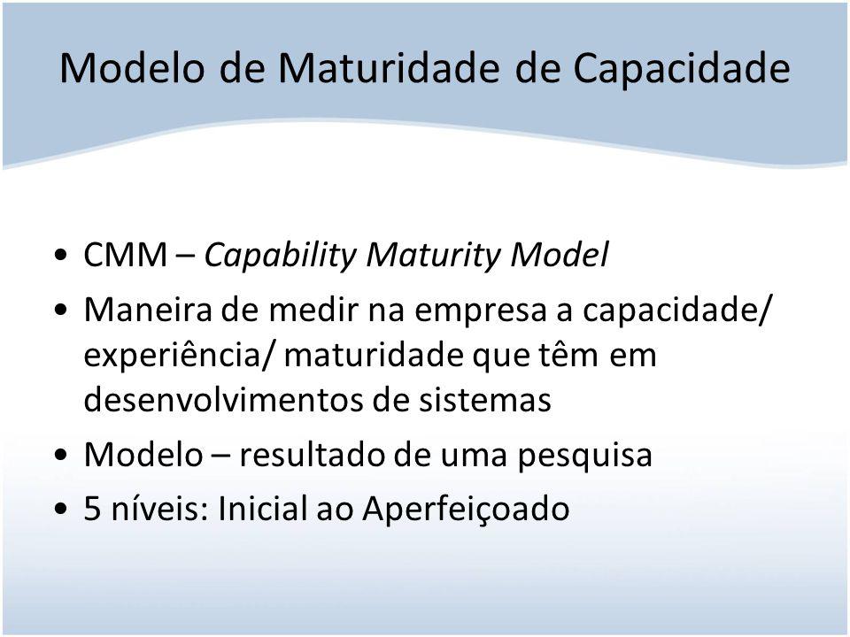 Modelo de Maturidade de Capacidade